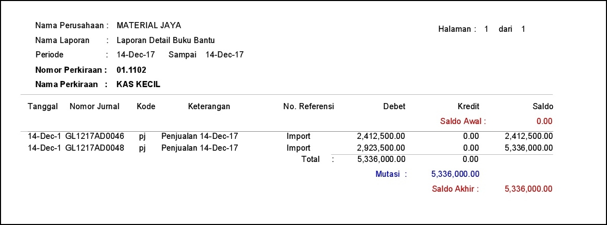 Contoh Laporan Keuangan Pemasukan Dan Pengeluaran Word Kumpulan Contoh Laporan